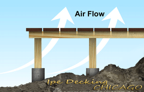 Allow for proper air flow between deck boards.